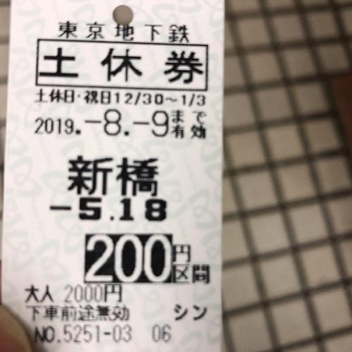 東京メトロ土休日回数券
