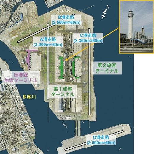 羽田空港の各ターミナルと滑走路の位置関係