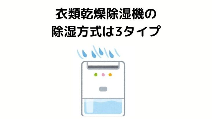 衣類乾燥除湿機の除湿方式