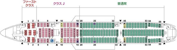 JAL B777-200のシートマップ