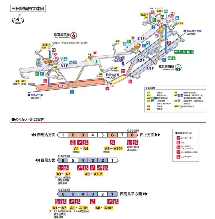 都営地下鉄三田駅構内図
