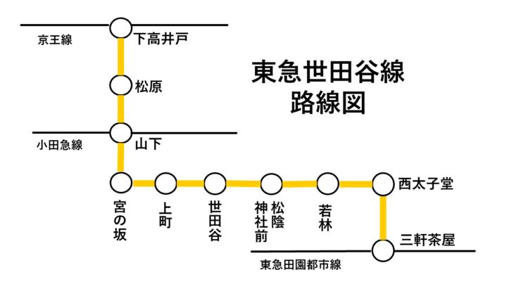 東急世田谷線路線図